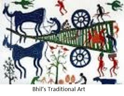 The traditional art of Bhils